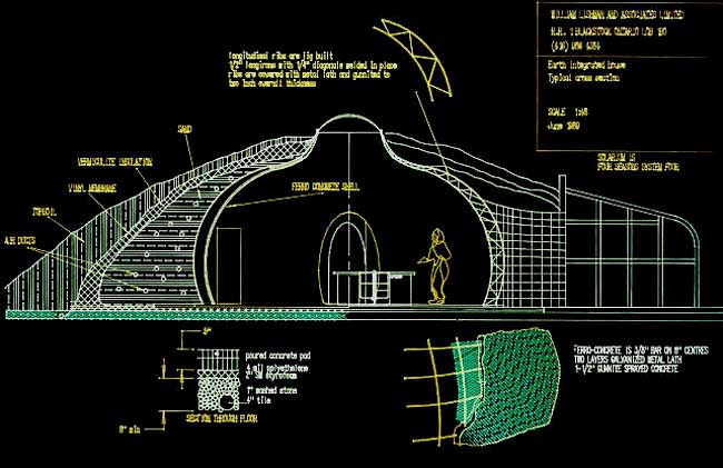 Underground Home Designs Planning Makes Perfect